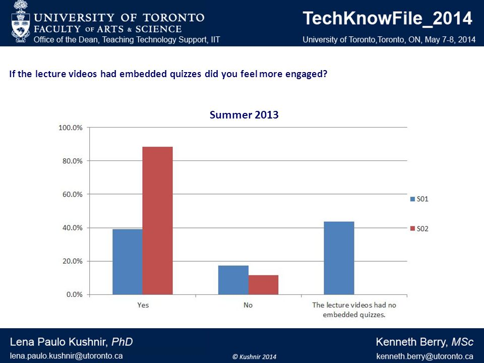 If the lecture videos had embedded quizzes did you feel more engaged Summer 2013