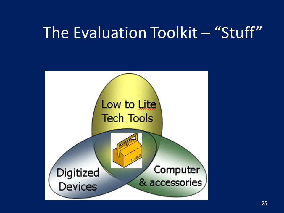 The Evaluation Toolkit – Stuff 25