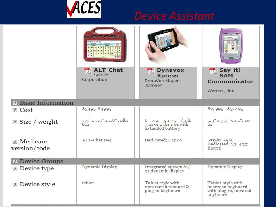 Device Assistant