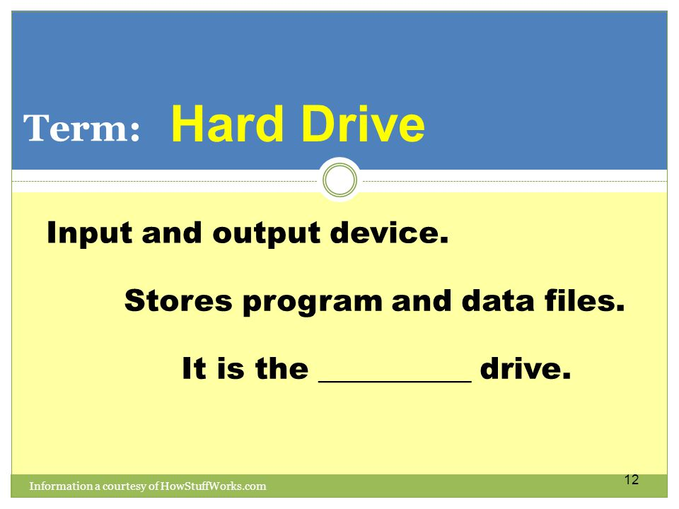 Term: Input and output device. Stores program and data files.