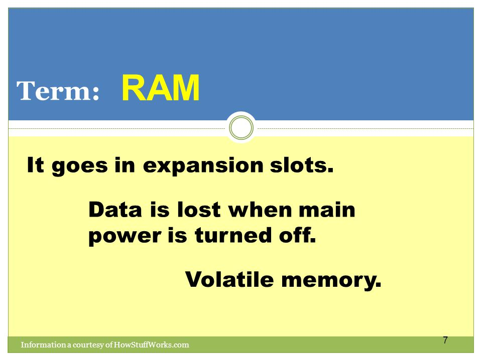 Term: It goes in expansion slots. Data is lost when main power is turned off.