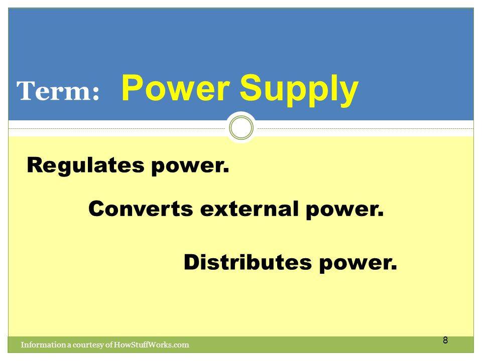 Term: Regulates power. Converts external power. Distributes power.