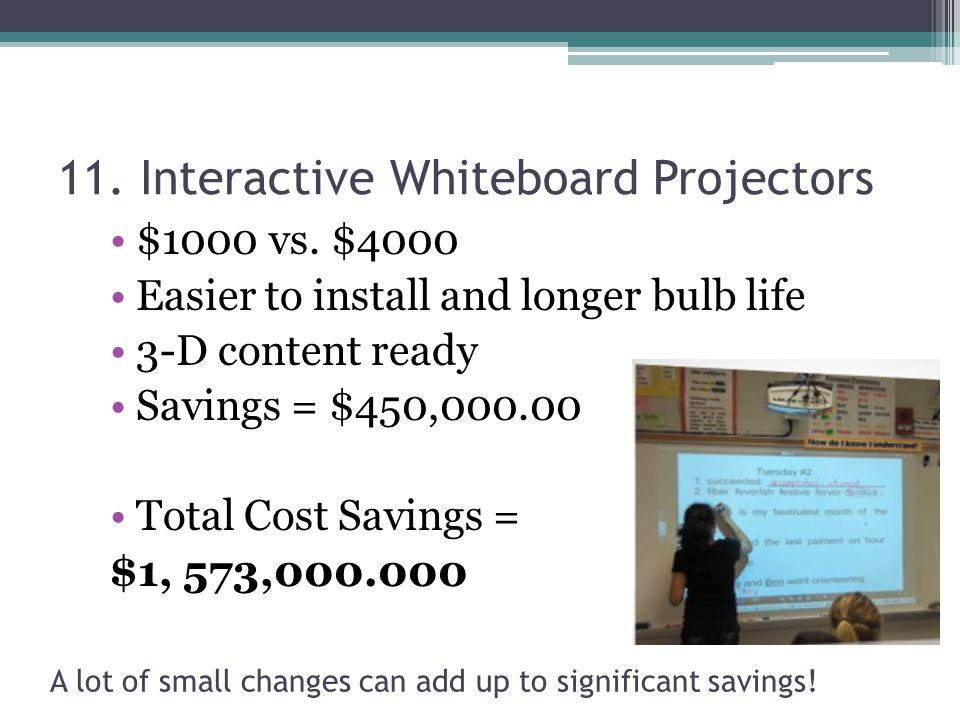 11. Interactive Whiteboard Projectors $1000 vs.