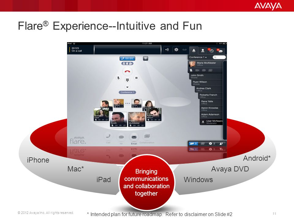 © 2012 Avaya Inc. All rights reserved. 11 Flare ® Experience--Intuitive and Fun Bringing communications and collaboration together iPadWindows Mac* An