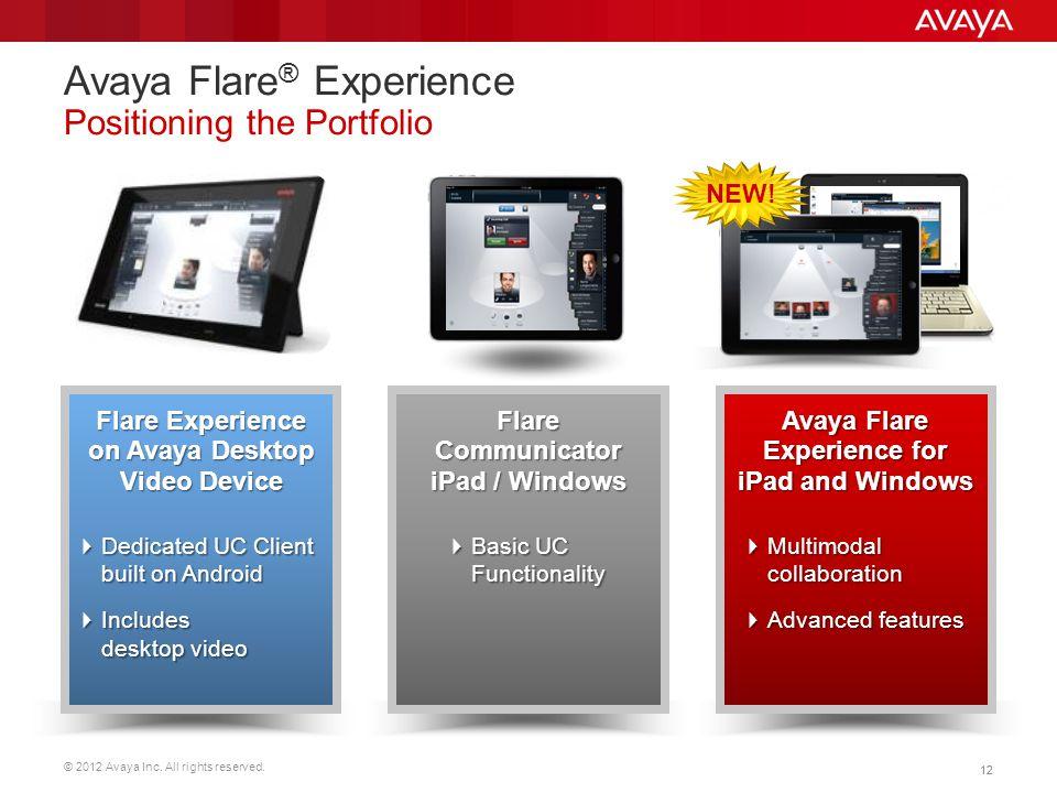 © 2012 Avaya Inc. All rights reserved. 12 Avaya Flare ® Experience Positioning the Portfolio Flare Experience on Avaya Desktop Video Device Flare Comm