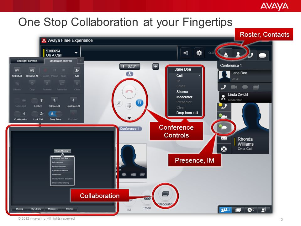 © 2012 Avaya Inc. All rights reserved. 13 One Stop Collaboration at your Fingertips Roster, Contacts Roster, Contacts Presence, IM Conference Controls