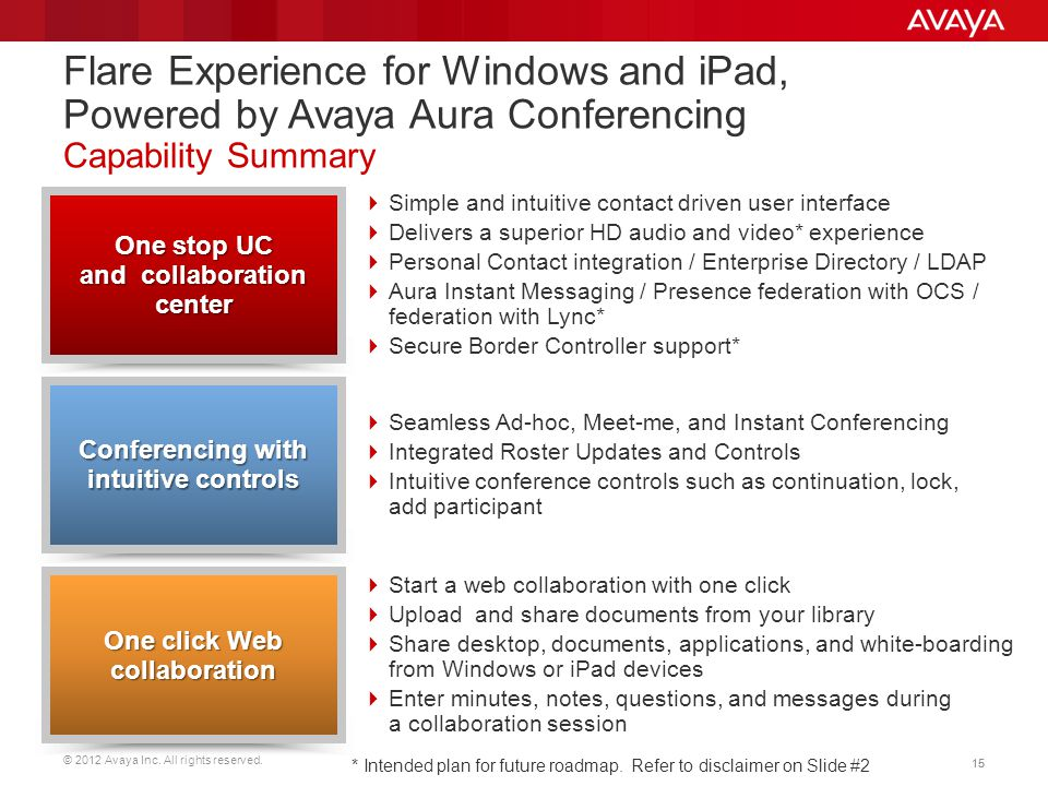 © 2012 Avaya Inc. All rights reserved. 15 Flare Experience for Windows and iPad, Powered by Avaya Aura Conferencing Capability Summary Simple and intu