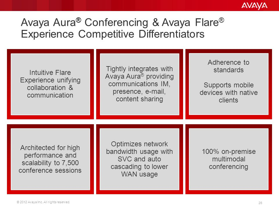 © 2012 Avaya Inc. All rights reserved. 26 Avaya Aura ® Conferencing & Avaya Flare ® Experience Competitive Differentiators Tightly integrates with Ava