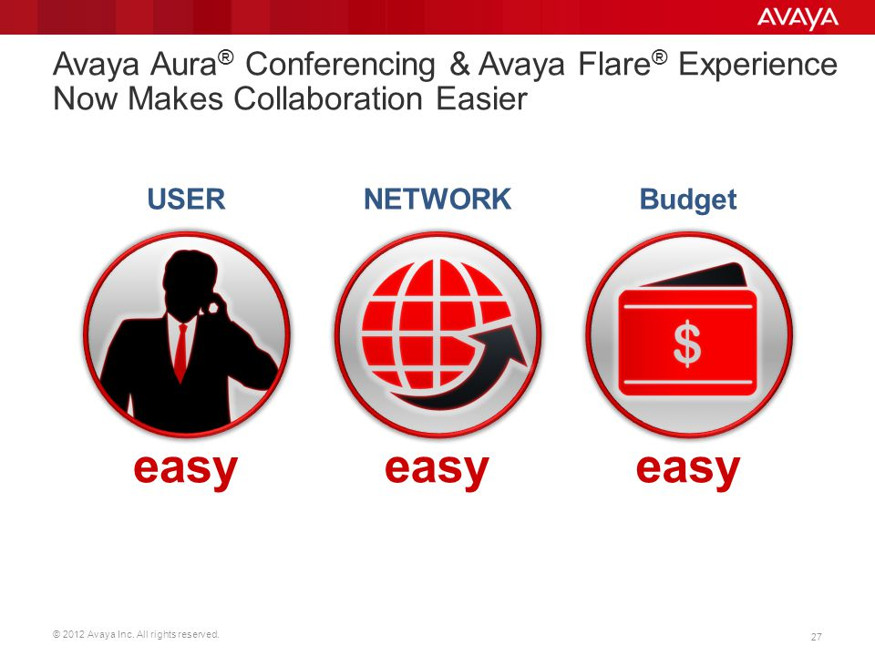 © 2012 Avaya Inc. All rights reserved. 27 Avaya Aura ® Conferencing & Avaya Flare ® Experience Now Makes Collaboration Easier USERNETWORK Budget easy