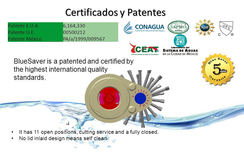 Certificados y Patentes Patente E.U.A.6,164,330 Patente U.E.00500212 Patente MéxicoPA/a/1999/009567 BlueSaver is a patented and certified by the highe