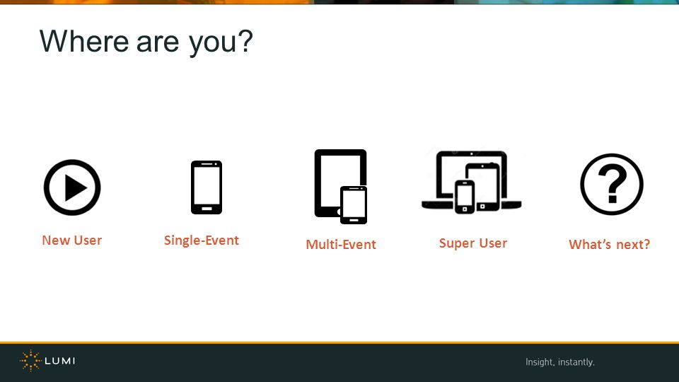Where are you New UserSingle-Event Multi-Event Super User Whats next