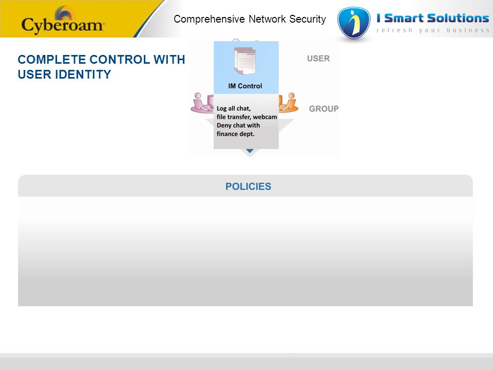 www.cyberoam.com © Copyright 2010 Elitecore Technologies Ltd. All Rights Reserved. Comprehensive Network Security COMPLETE CONTROL WITH USER IDENTITY