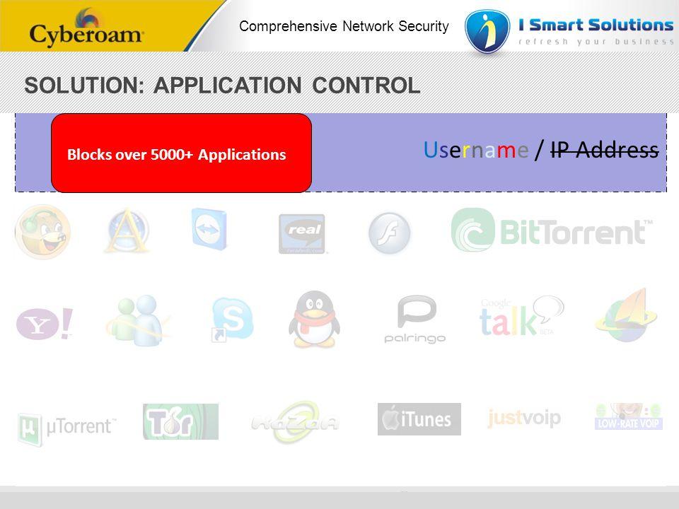 www.cyberoam.com © Copyright 2010 Elitecore Technologies Ltd. All Rights Reserved. Comprehensive Network Security Username / IP Address Blocks over 50