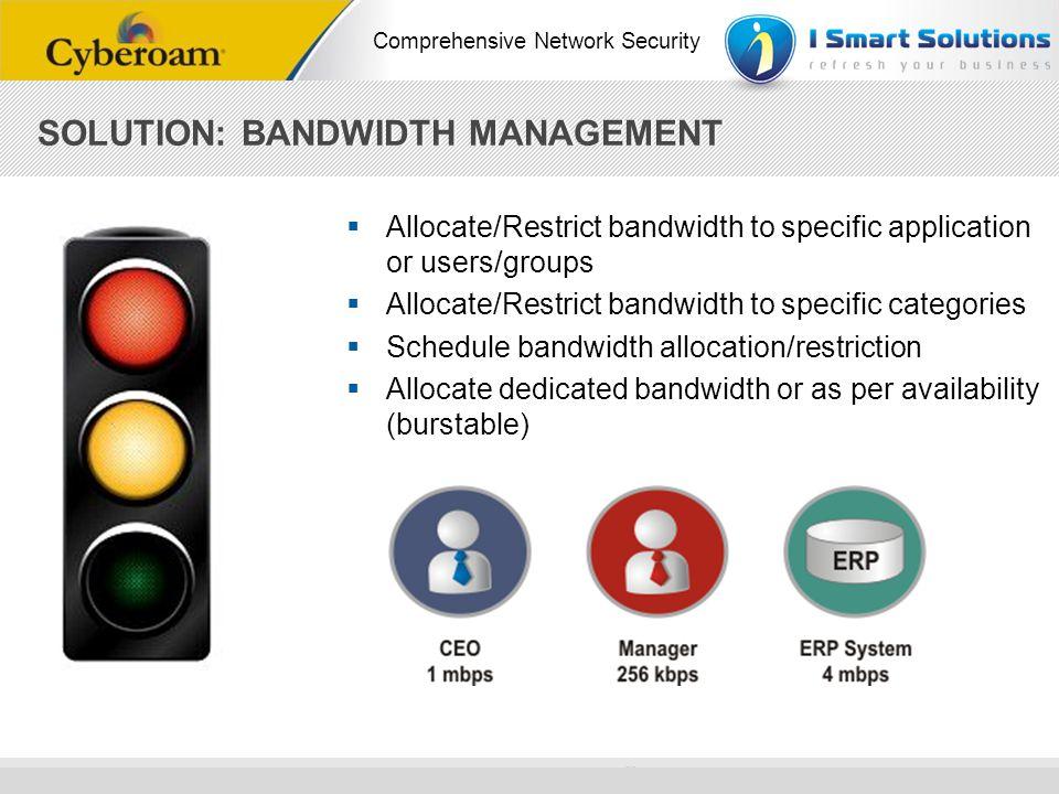 www.cyberoam.com © Copyright 2010 Elitecore Technologies Ltd. All Rights Reserved. Comprehensive Network Security SOLUTION: BANDWIDTH MANAGEMENT Alloc
