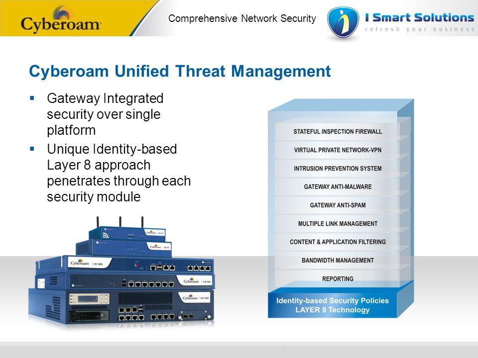 www.cyberoam.com © Copyright 2010 Elitecore Technologies Ltd. All Rights Reserved. Comprehensive Network Security Cyberoam Unified Threat Management G
