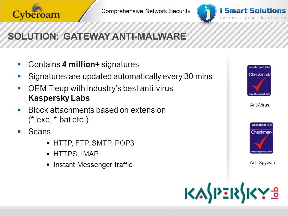 www.cyberoam.com © Copyright 2010 Elitecore Technologies Ltd. All Rights Reserved. Comprehensive Network Security SOLUTION: GATEWAY ANTI-MALWARE Anti-