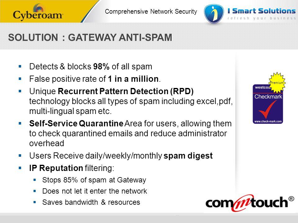 www.cyberoam.com © Copyright 2010 Elitecore Technologies Ltd. All Rights Reserved. Comprehensive Network Security SOLUTION : GATEWAY ANTI-SPAM Premium