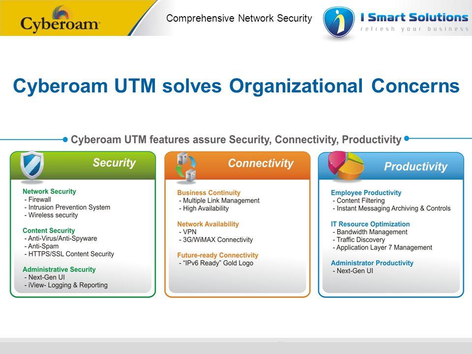 www.cyberoam.com © Copyright 2010 Elitecore Technologies Ltd. All Rights Reserved. Comprehensive Network Security Cyberoam UTM solves Organizational C