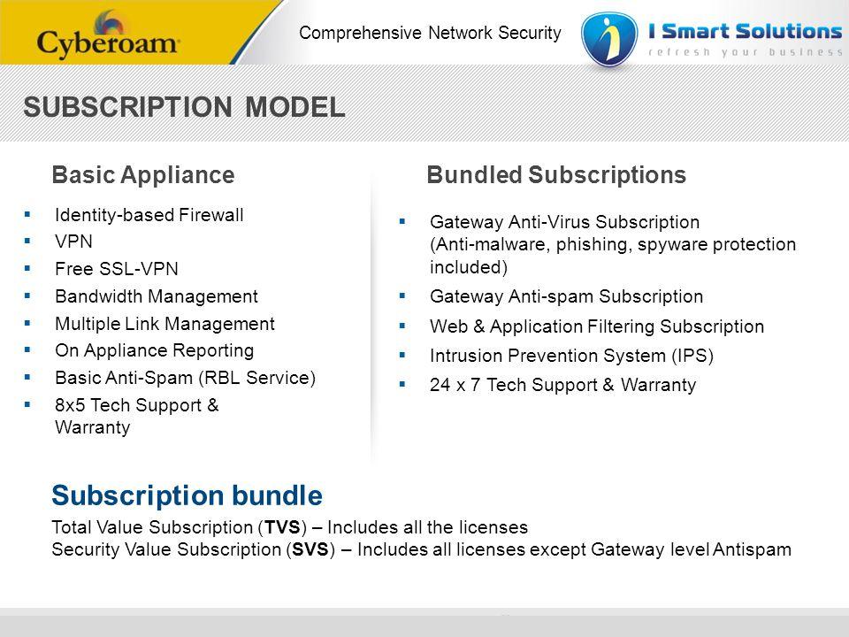 www.cyberoam.com © Copyright 2010 Elitecore Technologies Ltd. All Rights Reserved. Comprehensive Network Security Identity-based Firewall VPN Free SSL