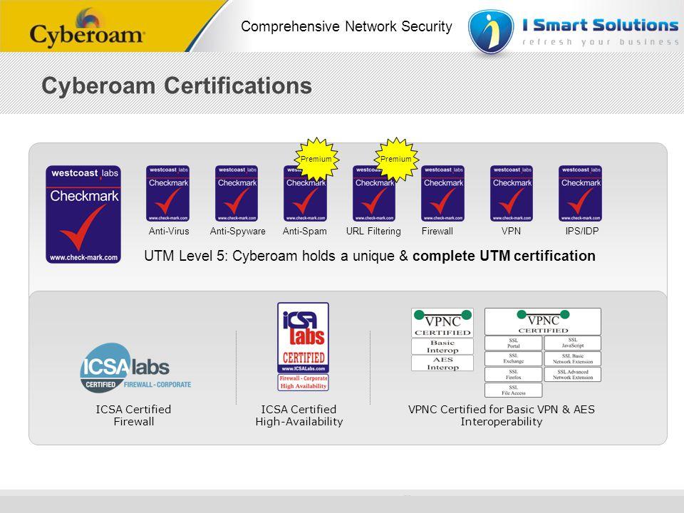 www.cyberoam.com © Copyright 2010 Elitecore Technologies Ltd. All Rights Reserved. Comprehensive Network Security Cyberoam Certifications Anti-VirusAn