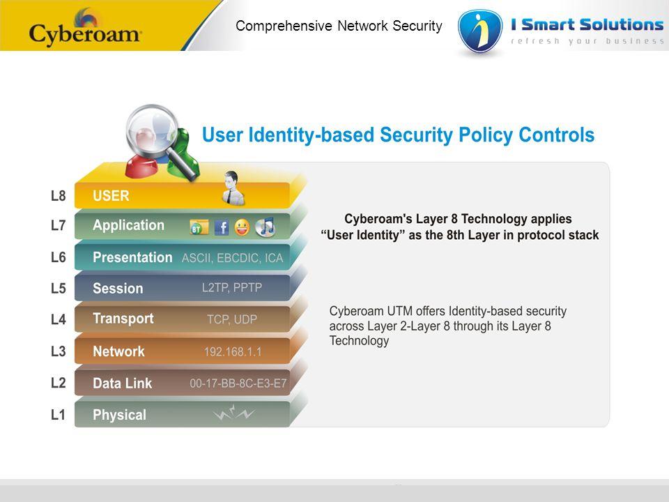 www.cyberoam.com © Copyright 2010 Elitecore Technologies Ltd. All Rights Reserved. Comprehensive Network Security