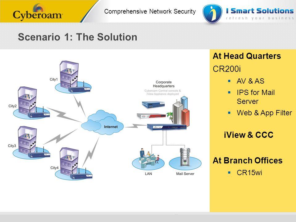 www.cyberoam.com © Copyright 2010 Elitecore Technologies Ltd. All Rights Reserved. Comprehensive Network Security Scenario 1: The Solution At Head Qua