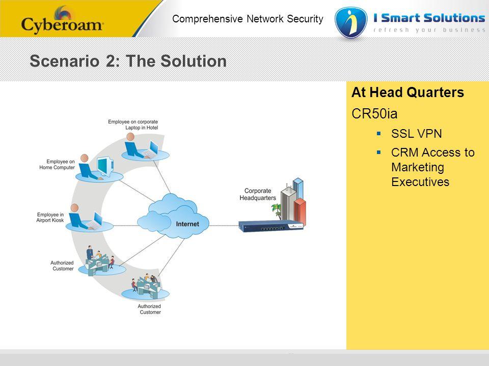 www.cyberoam.com © Copyright 2010 Elitecore Technologies Ltd. All Rights Reserved. Comprehensive Network Security Scenario 2: The Solution At Head Qua