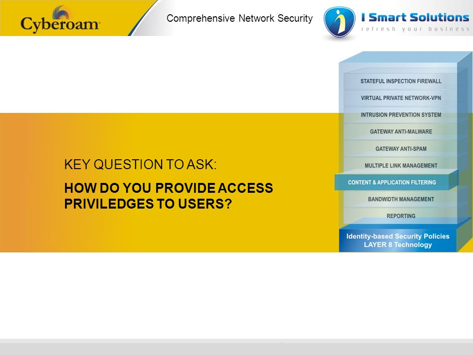 www.cyberoam.com © Copyright 2010 Elitecore Technologies Ltd. All Rights Reserved. Comprehensive Network Security KEY QUESTION TO ASK: HOW DO YOU PROV