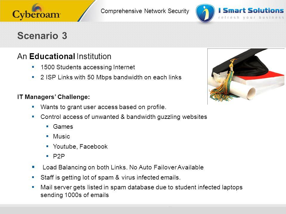 www.cyberoam.com © Copyright 2010 Elitecore Technologies Ltd. All Rights Reserved. Comprehensive Network Security Scenario 3 An Educational Institutio
