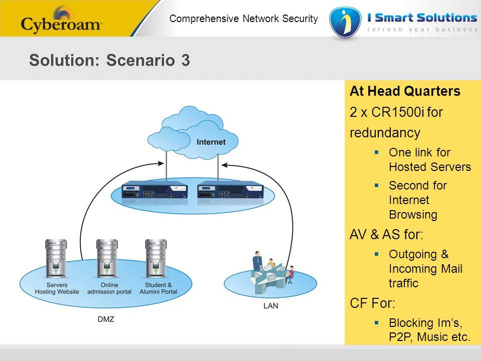 www.cyberoam.com © Copyright 2010 Elitecore Technologies Ltd. All Rights Reserved. Comprehensive Network Security Solution: Scenario 3 At Head Quarter