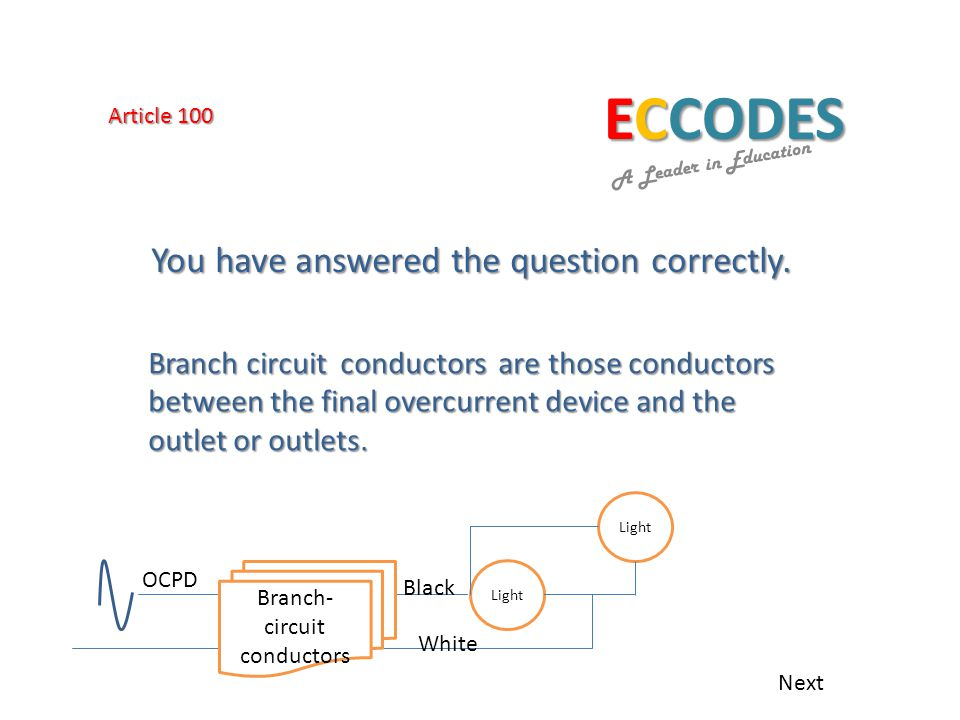 ECCODES A Leader in Education Question: c.