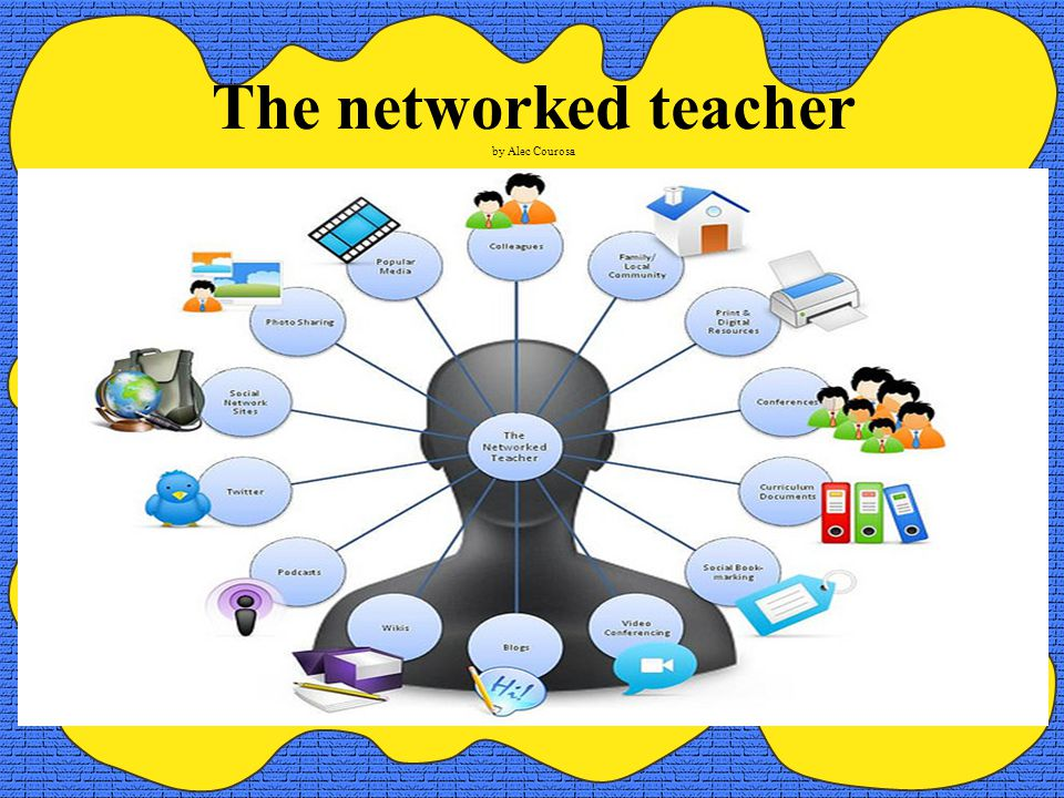 The networked teacher by Alec Courosa