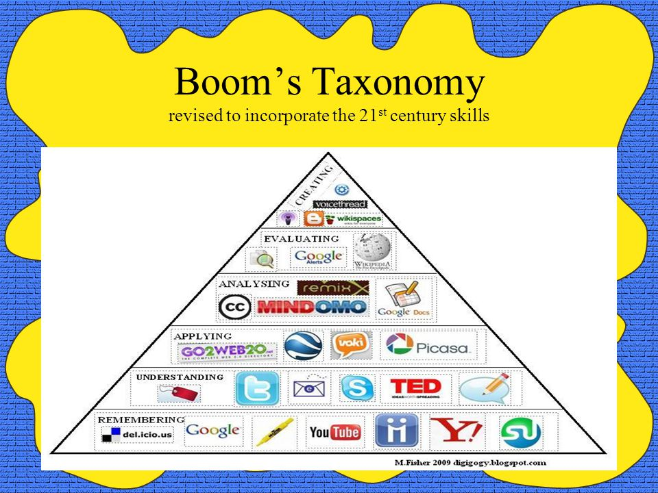 Booms Taxonomy revised to incorporate the 21 st century skills