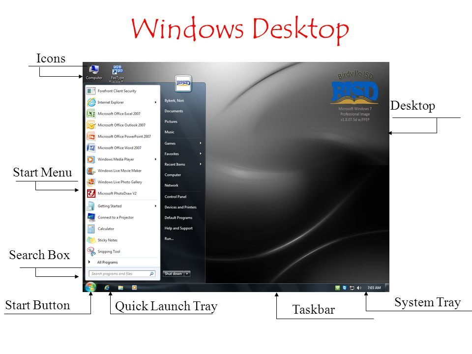 Windows Desktop Start Button Taskbar Desktop Icons _______________ Start Menu Quick Launch Tray System Tray Search Box
