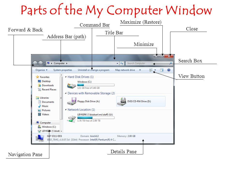 Parts of the My Computer Window Close Search Box View Button Address Bar (path) Command Bar Maximize (Restore) Title Bar Minimize Details Pane Navigation Pane Forward & Back