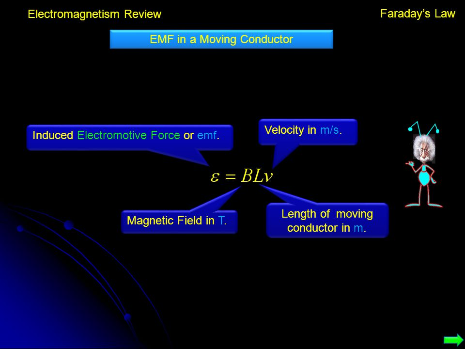 Electromagnetism Review EMF in a Moving Conductor Induced Electromotive Force or emf. Faradays Law Velocity in m/s. Length of moving conductor in m. M