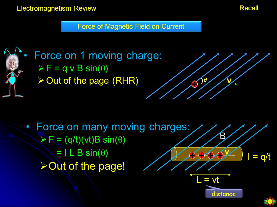 + v Force on 1 moving charge: F = q v B sin( ) Out of the page (RHR) Force on many moving charges: F = (q/t)(vt)B sin( ) = I L B sin( ) Out of the pag