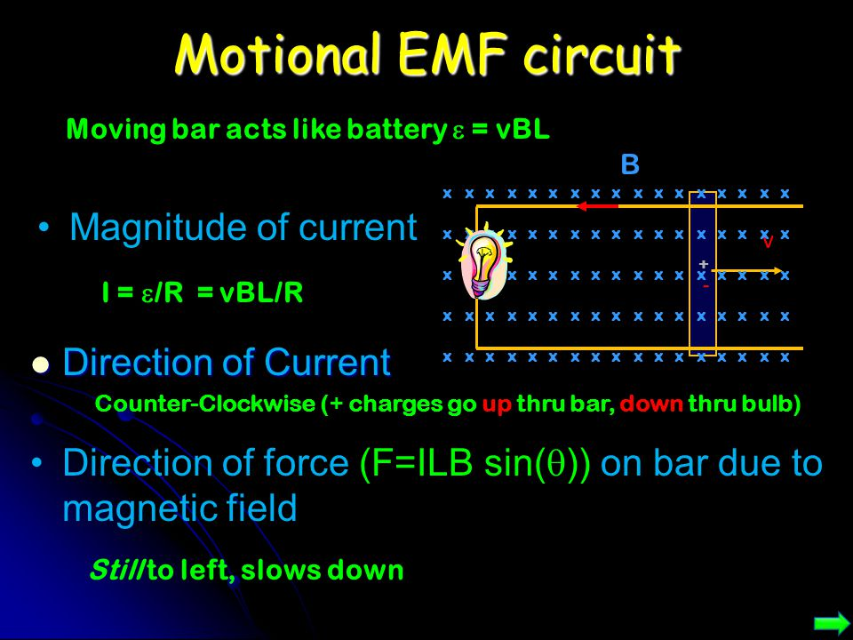 Motional EMF circuit I = /R = vBL/R Still to left, slows down Moving bar acts like battery = vBL B + - V x x x x x x x x x x x x x x x x x Direction o