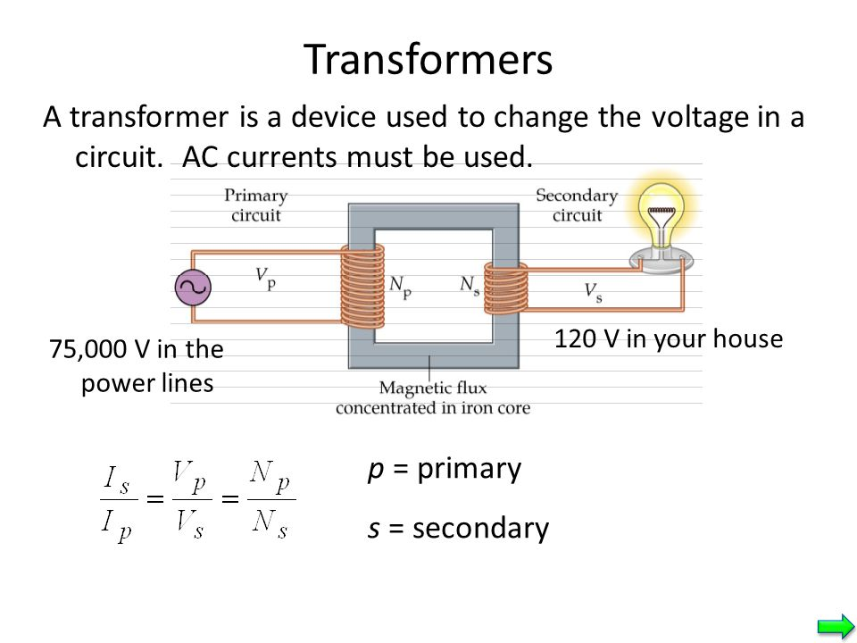 Transformers A transformer is a device used to change the voltage in a circuit. AC currents must be used. 75,000 V in the power lines 120 V in your ho