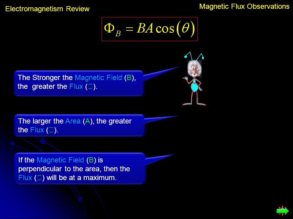 Electromagnetism Review Magnetic Flux Observations The Stronger the Magnetic Field (B), the greater the Flux ( ). The larger the Area (A), the greater