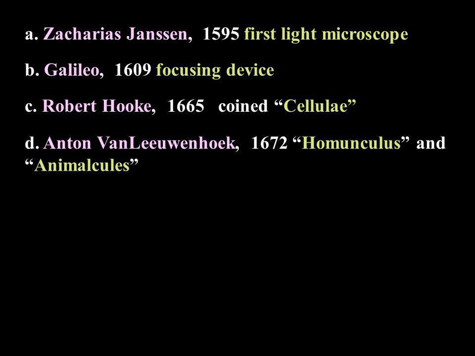 a. Zacharias Janssen, 1595 first light microscope c. Robert Hooke, 1665 coined Cellulae d. Anton VanLeeuwenhoek, 1672 Homunculus andAnimalcules b. Gal