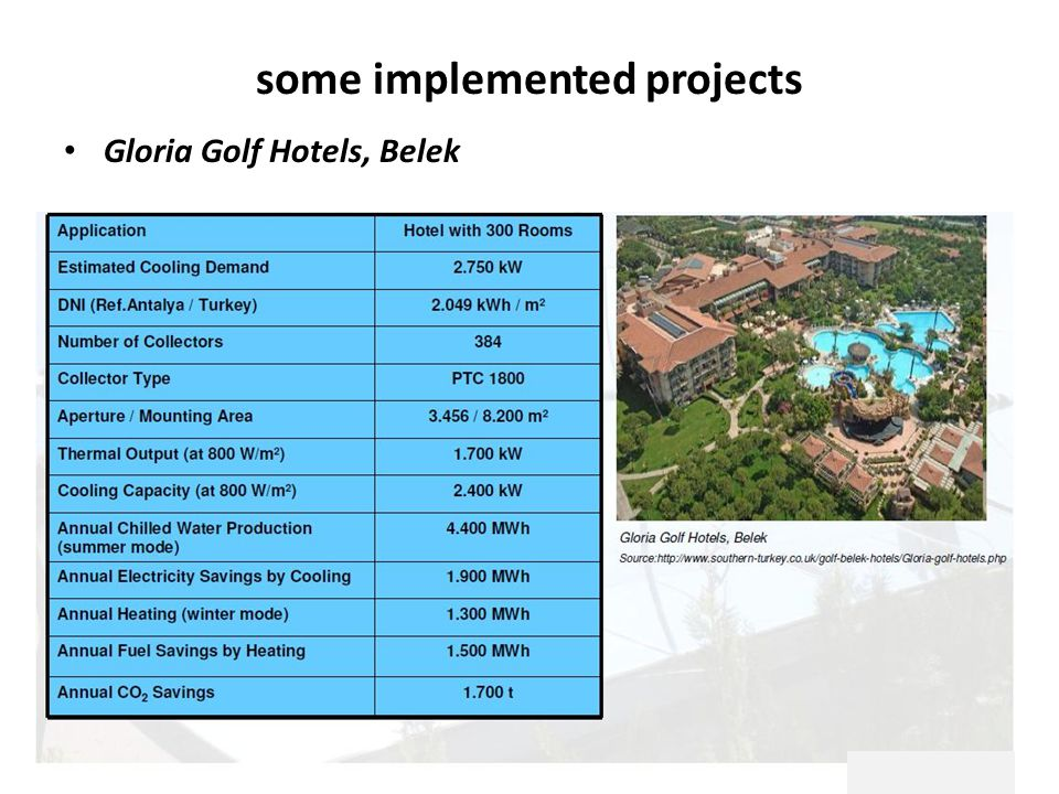 some implemented projects Gloria Golf Hotels, Belek