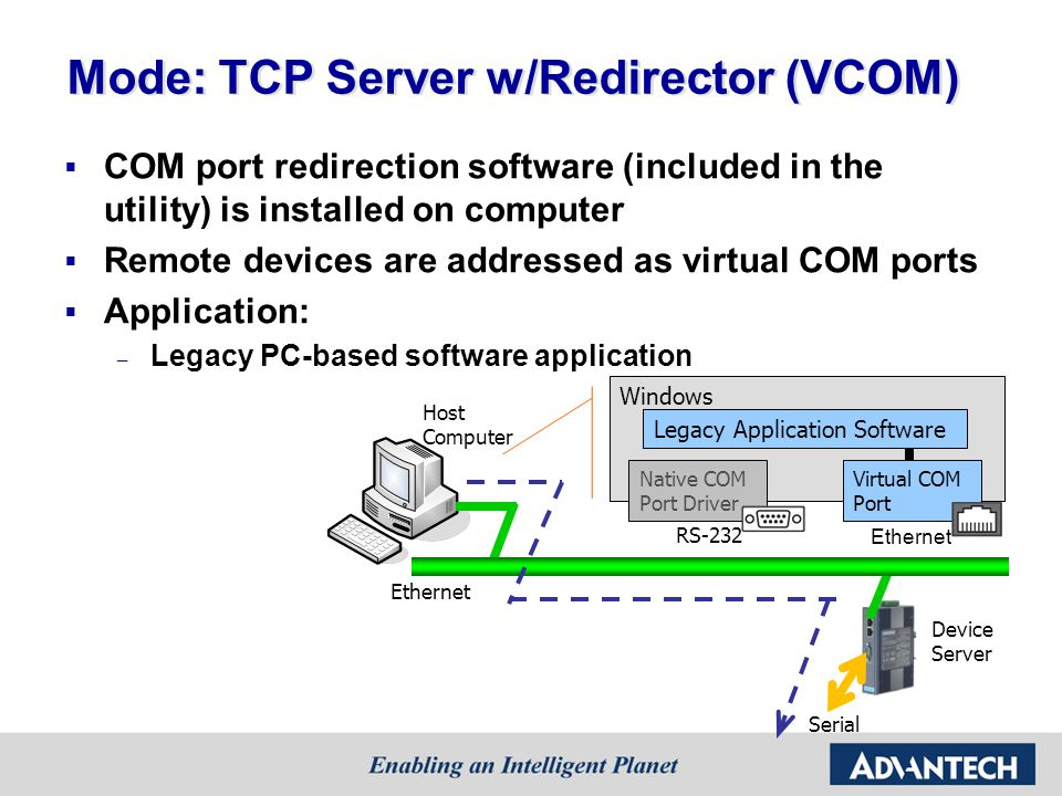 Mode: TCP Server w/Redirector (VCOM) COM port redirection software (included in the utility) is installed on computer Remote devices are addressed as virtual COM ports Application: – Legacy PC-based software application Windows Native COM Port Driver Legacy Application Software Virtual COM Port Ethernet Host Computer Ethernet RS-232 Device Server Serial