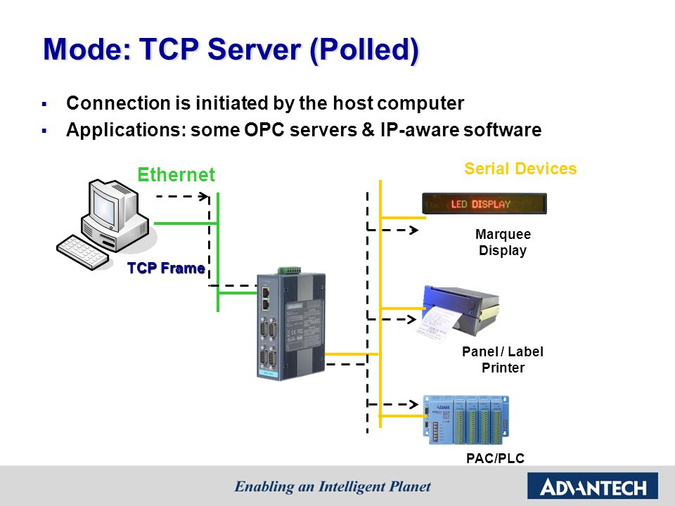Mode: TCP Server (Polled) Connection is initiated by the host computer Applications: some OPC servers & IP-aware software Serial Devices Ethernet Panel / Label Printer PAC/PLC TCP Frame Marquee Display