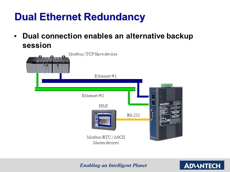 Dual Ethernet Redundancy Dual connection enables an alternative backup session RS-232 HMI Modbus RTU/ASCII Master devices Modbus/TCP Slave devices Ethernet #1 Ethernet #2
