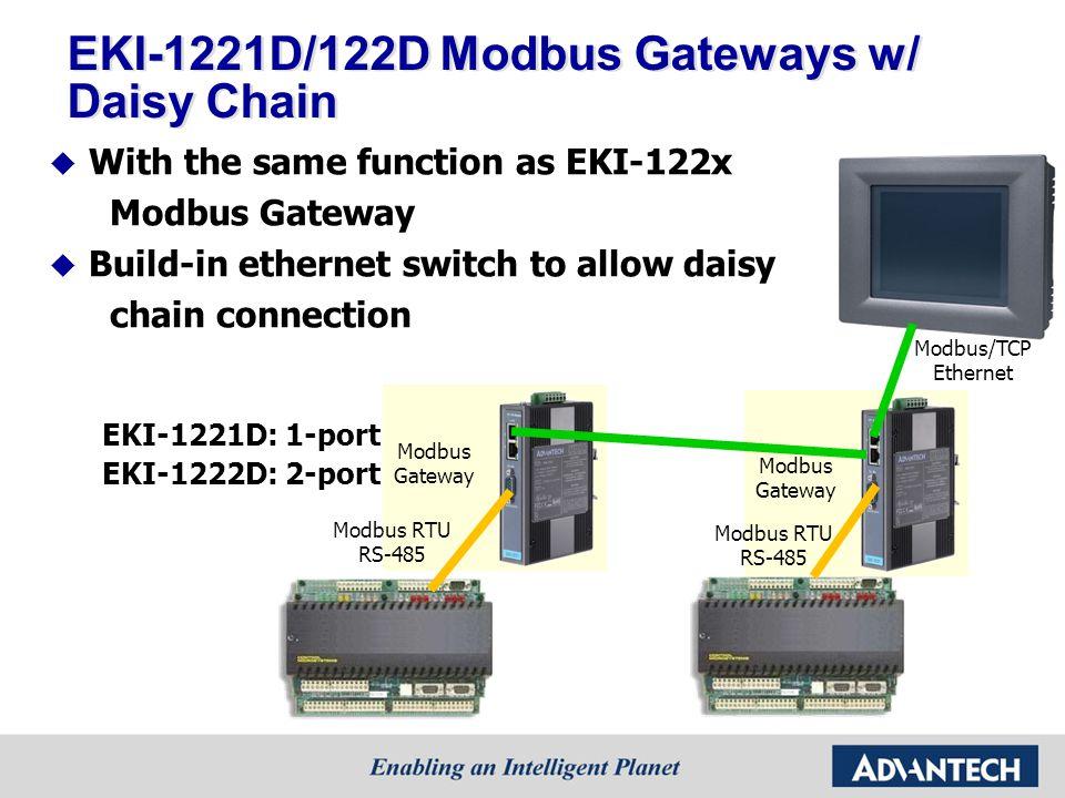 EKI-1221D/122D Modbus Gateways w/ Daisy Chain With the same function as EKI-122x Modbus Gateway Build-in ethernet switch to allow daisy chain connection EKI-1221D: 1-port EKI-1222D: 2-port Modbus/TCP Ethernet Modbus Gateway Modbus Gateway Modbus RTU RS-485 Modbus RTU RS-485