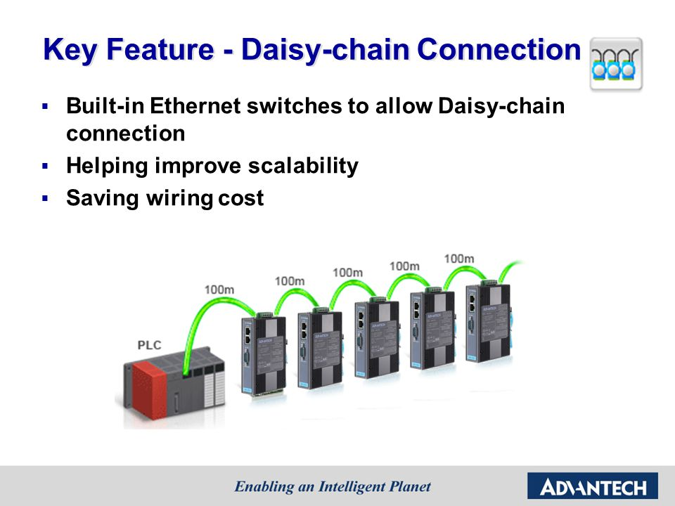 Key Feature - Daisy-chain Connection Built-in Ethernet switches to allow Daisy-chain connection Helping improve scalability Saving wiring cost legacy