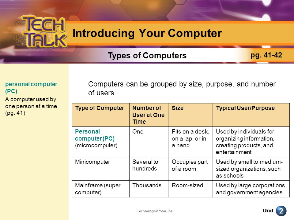 Unit Technology in Your Life PCs and Macs Personal computers are grouped by the software they use: PC - uses the Microsoft Windows operating system Mac - uses the Macintosh operating system Examples of personal computers are: Desktops Laptops MP3 players Personal digital assistants (PDAs) Types of Computers pg.