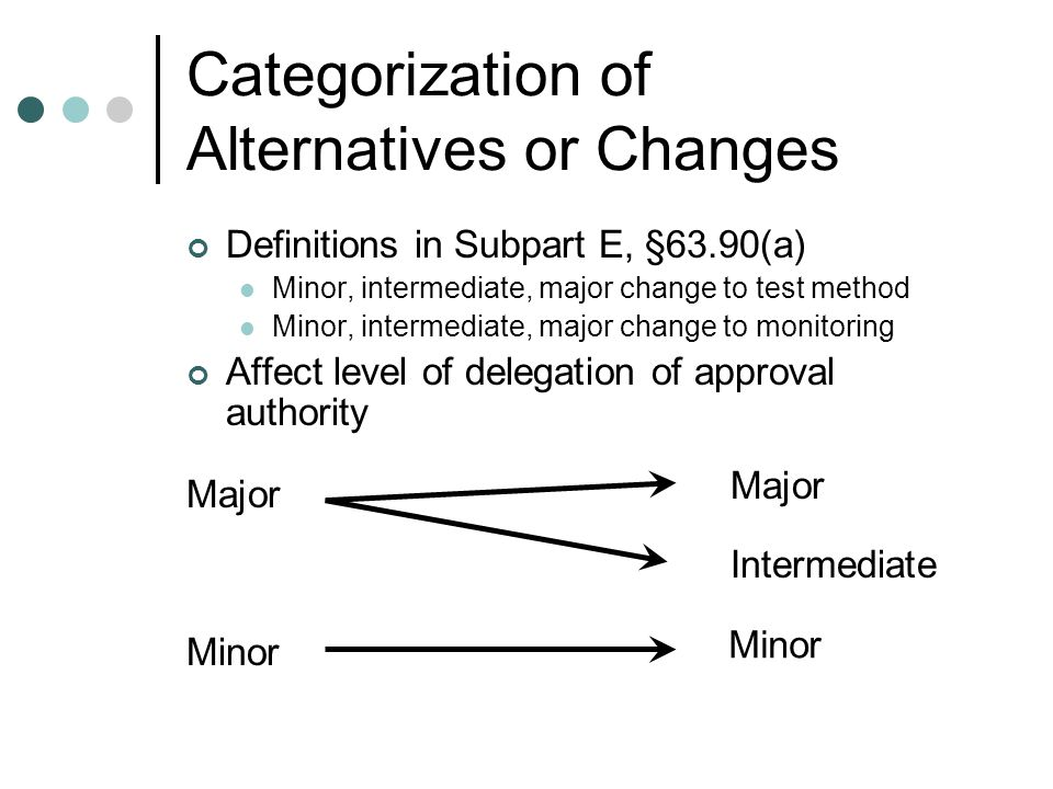 Categorization of Alternatives or Changes Definitions in Subpart E, §63.90(a) Minor, intermediate, major change to test method Minor, intermediate, major change to monitoring Affect level of delegation of approval authority Major Minor Major Minor Intermediate