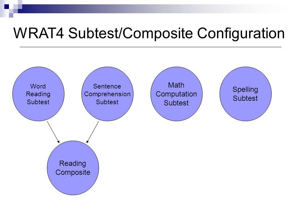 Reading Composite Sentence Comprehension Subtest Math Computation Subtest Spelling Subtest Word Reading Subtest WRAT4 Subtest/Composite Configuration